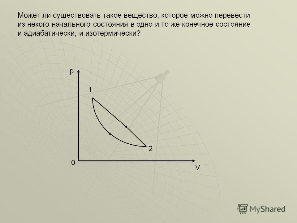 Может ли существовать такое вещество, которое можно перевести из некого начального состояния в одно и то же конечное состояние и адиабатически, и изотермически? 0 p V 1 2
