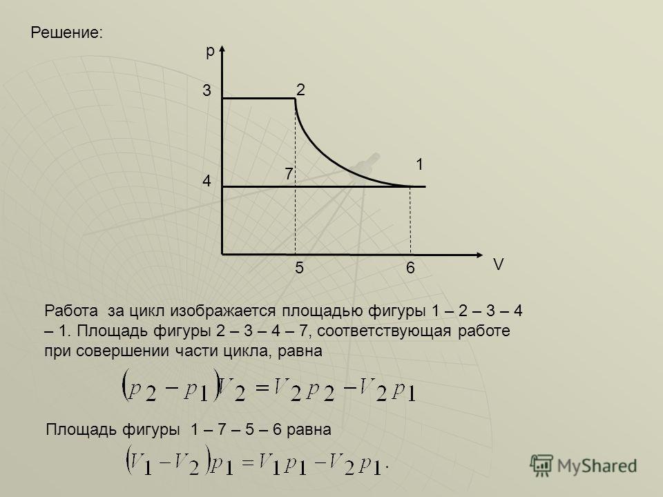 p V 2 3 65 4 7 Работа за цикл изображается площадью фигуры 1 – 2 – 3 – 4 – 1. Площадь фигуры 2 – 3 – 4 – 7, соответствующая работе при совершении части цикла, равна Площадь фигуры 1 – 7 – 5 – 6 равна 1
