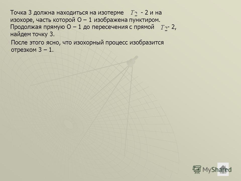 Точка 3 должна находиться на изотерме - 2 и на изохоре, часть которой О – 1 изображена пунктиром. Продолжая прямую О – 1 до пересечения с прямой - 2, найдем точку 3. После этого ясно, что изохорный процесс изобразится отрезком 3 – 1.