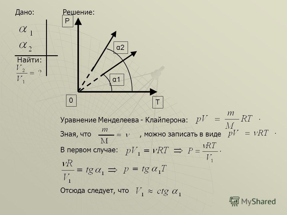 Найти: Дано:Решение: Уравнение Менделеева - Клайперона: Зная, что, можно записать в виде В первом случае: Отсюда следует, что α2α2 α1α1 0 T P