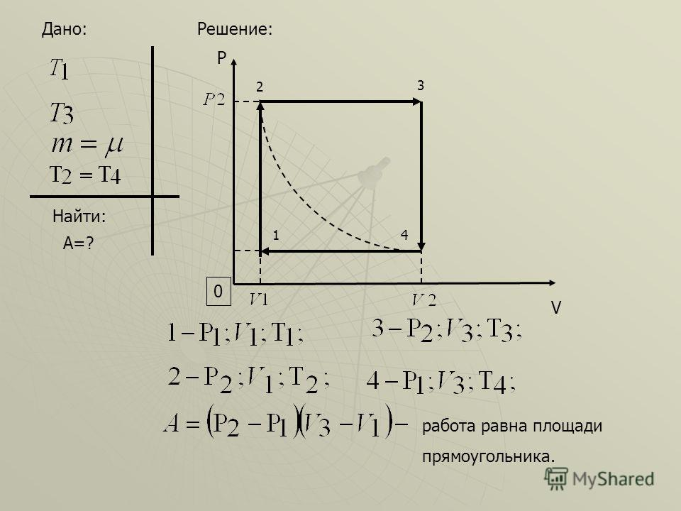 Дано: Найти: А=? P V 0 1 2 3 4 Решение: работа равна площади прямоугольника.