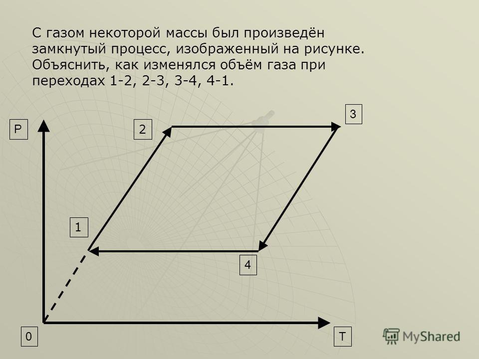 С газом некоторой массы был произведён замкнутый процесс, изображенный на рисунке. Объяснить, как изменялся объём газа при переходах 1-2, 2-3, 3-4, 4-1. 3 4 0T P 2 1