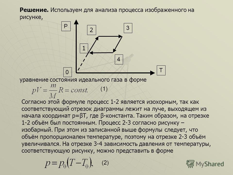 3 4 0 T P 2 1 Решение. Используем для анализа процесса изображенного на рисунке, уравнение состояния идеального газа в форме Согласно этой формуле процесс 1-2 является изохорным, так как соответствующий отрезок диаграммы лежит на луче, выходящем из н