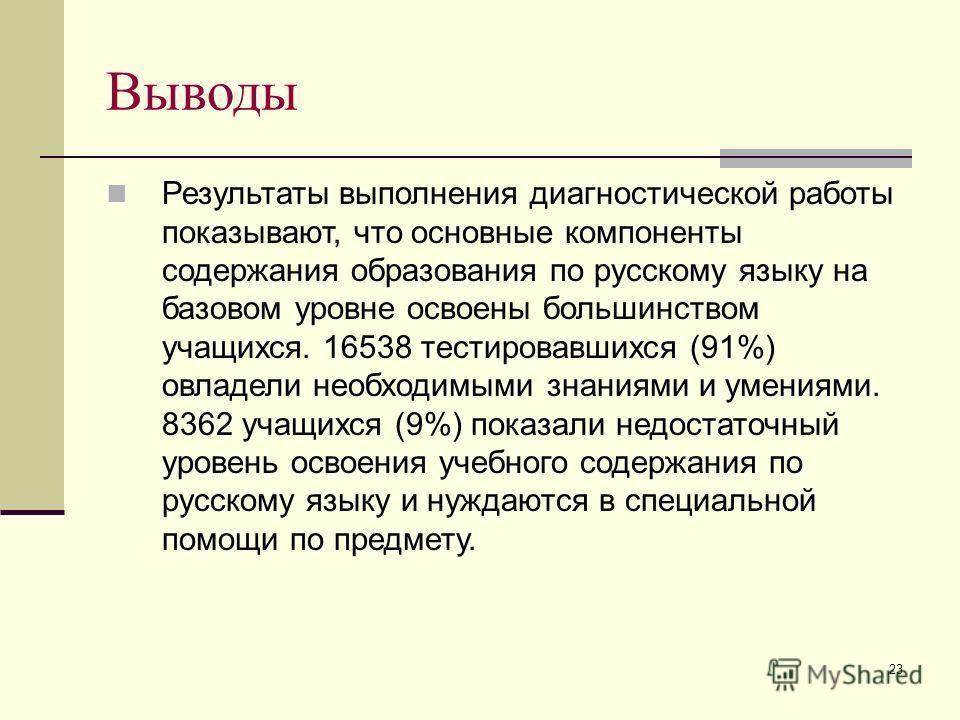 23 Выводы Результаты выполнения диагностической работы показывают, что основные компоненты содержания образования по русскому языку на базовом уровне освоены большинством учащихся. 16538 тестировавшихся (91%) овладели необходимыми знаниями и умениями