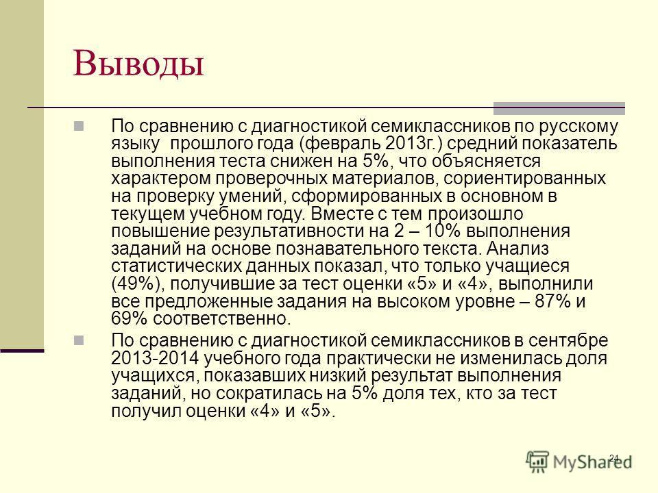 24 Выводы По сравнению с диагностикой семиклассников по русскому языку прошлого года (февраль 2013г.) средний показатель выполнения теста снижен на 5%, что объясняется характером проверочных материалов, сориентированных на проверку умений, сформирова