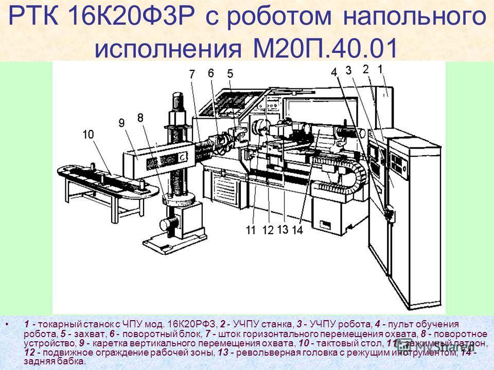 РТК 16К20Ф3Р с роботом напольного исполнения М20П.40.01 1 - токарный станок с ЧПУ мод. 16К20РФЗ, 2 - УЧПУ станка, 3 - УЧПУ робота, 4 - пульт обучения робота, 5 - захват, 6 - поворотный блок, 7 - шток горизонтального перемещения охвата, 8 - поворотное