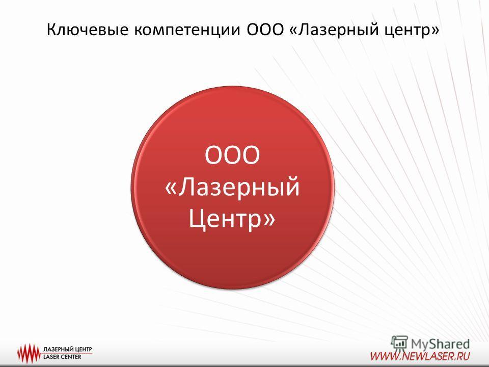 ООО «Лазерный Центр» Ключевые компетенции ООО «Лазерный центр»