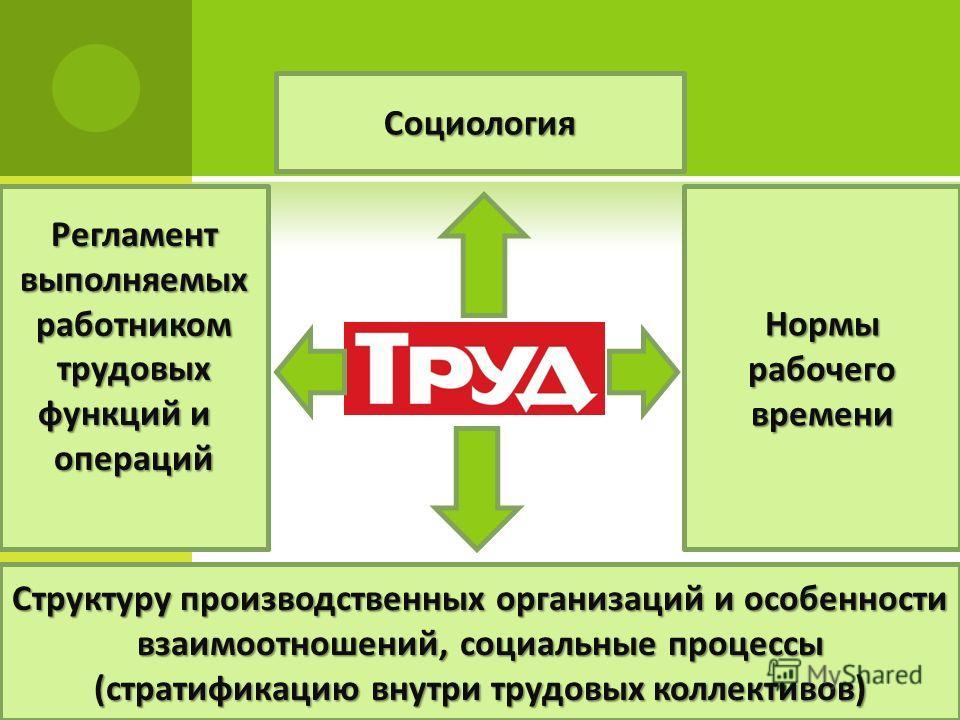 Социология Структуру производственных организаций и особенности взаимоотношений, социальные процессы (стратификацию внутри трудовых коллективов) Регламент выполняемых работником трудовых функций и операций Нормы рабочего времени
