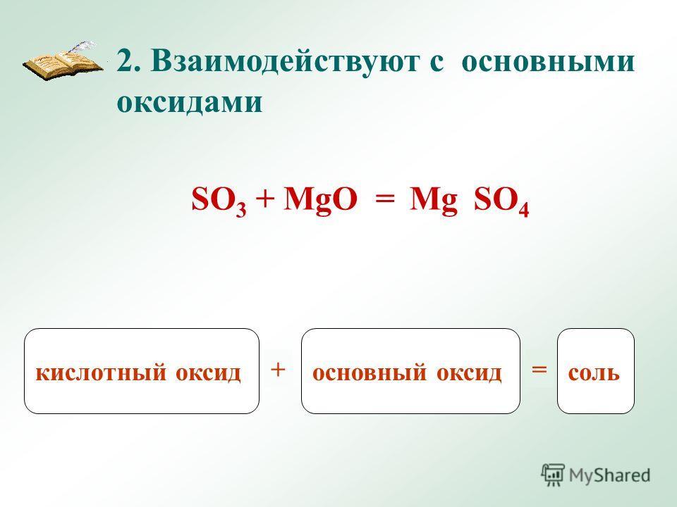 2. Взаимодействуют с основными оксидами кислотный оксид + основный оксидсоль = SO 3 + MgO =MgSO 4