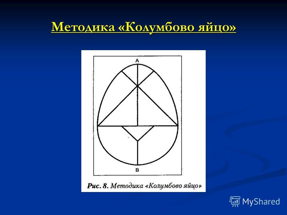 Методика «Колумбово яйцо»