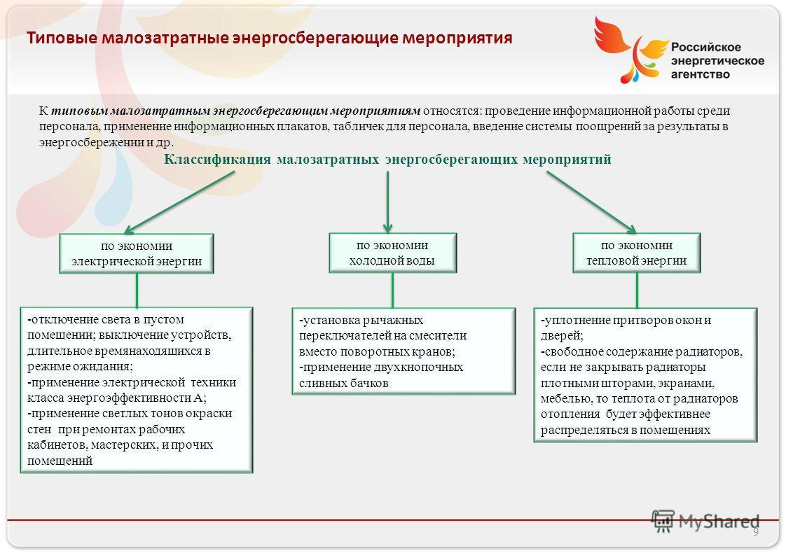 Российское энергетическое агентство 9 Типовые малозатратные энергосберегающие мероприятия К типовым малозатратным энергосберегающим мероприятиям относятся: проведение информационной работы среди персонала, применение информационных плакатов, табличек