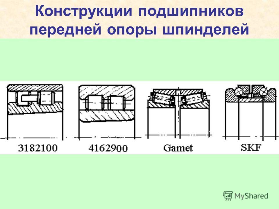 Конструкции подшипников передней опоры шпинделей