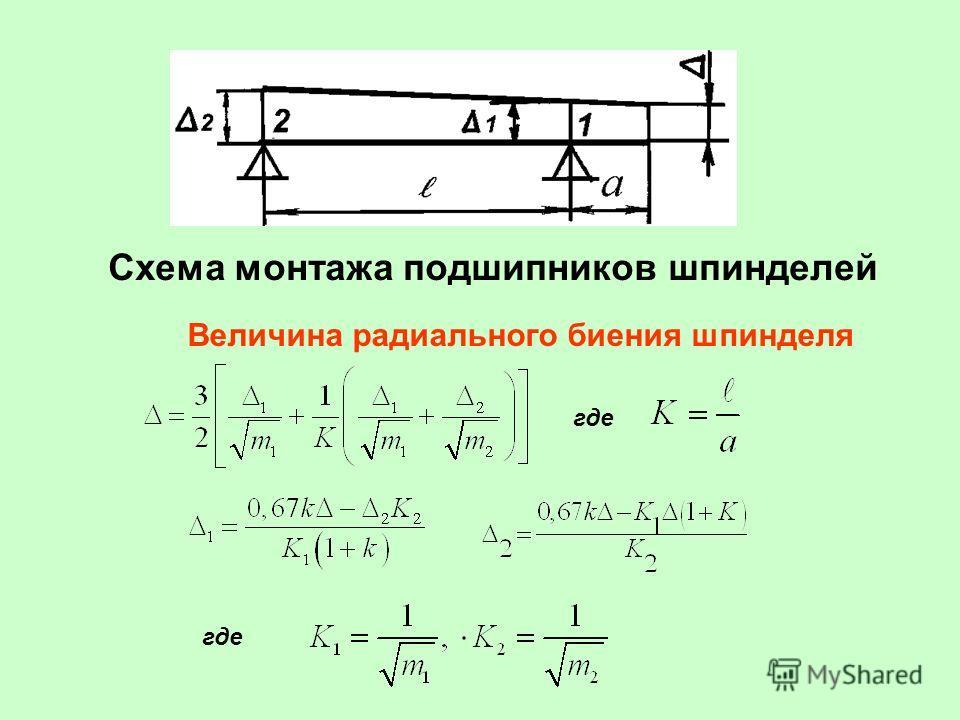 Схема монтажа подшипников шпинделей Величина радиального биения шпинделя где