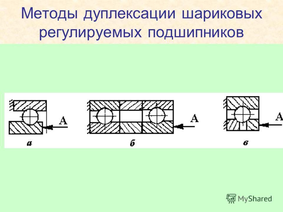 Методы дуплексации шариковых регулируемых подшипников