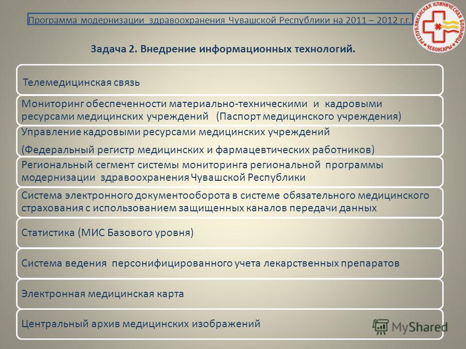 Официальный сайт 4 поликлиники челябинск