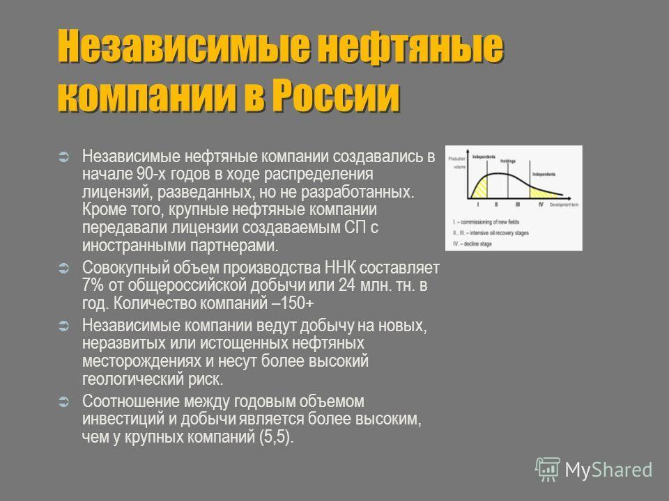 Независимые нефтяные компании в России Независимые нефтяные компании создавались в начале 90-х годов в ходе распределения лицензий, разведанных, но не разработанных. Кроме того, крупные нефтяные компании передавали лицензии создаваемым СП с иностранн