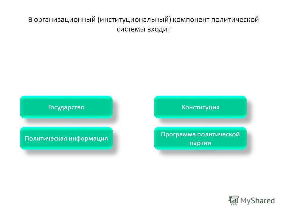 В организационный (институциональный) компонент политической системы входит Политическая информация Конституция Программа политической партии Программа политической партии Государство