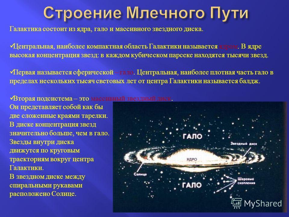 Галактика состоит из ядра, гало и массивного звездного диска. Центральная, наиболее компактная область Галактики называется ядром. В ядре высокая концентрация звезд : в каждом кубическом парсеке находятся тысячи звезд. Первая называется сферической –