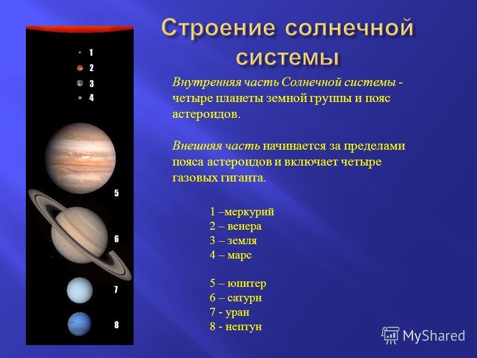 Внутренняя часть Солнечной системы - четыре планеты земной группы и пояс астероидов. Внешняя часть начинается за пределами пояса астероидов и включает четыре газовых гиганта. 1 – меркурий 2 – венера 3 – земля 4 – марс 5 – юпитер 6 – сатурн 7 - уран 8