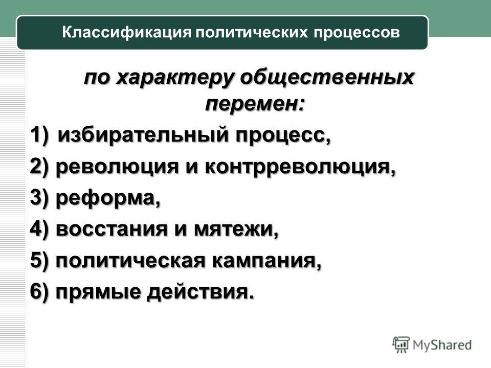 Классификация политических процессов по характеру общественных перемен: 1)избирательный процесс, 2) революция и контрреволюция, 3) реформа, 4) восстания и мятежи, 5) политическая кампания, 6) прямые действия.
