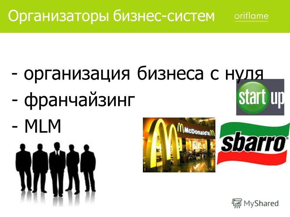 Организаторы бизнес-систем - организация бизнеса с нуля - франчайзинг - MLM
