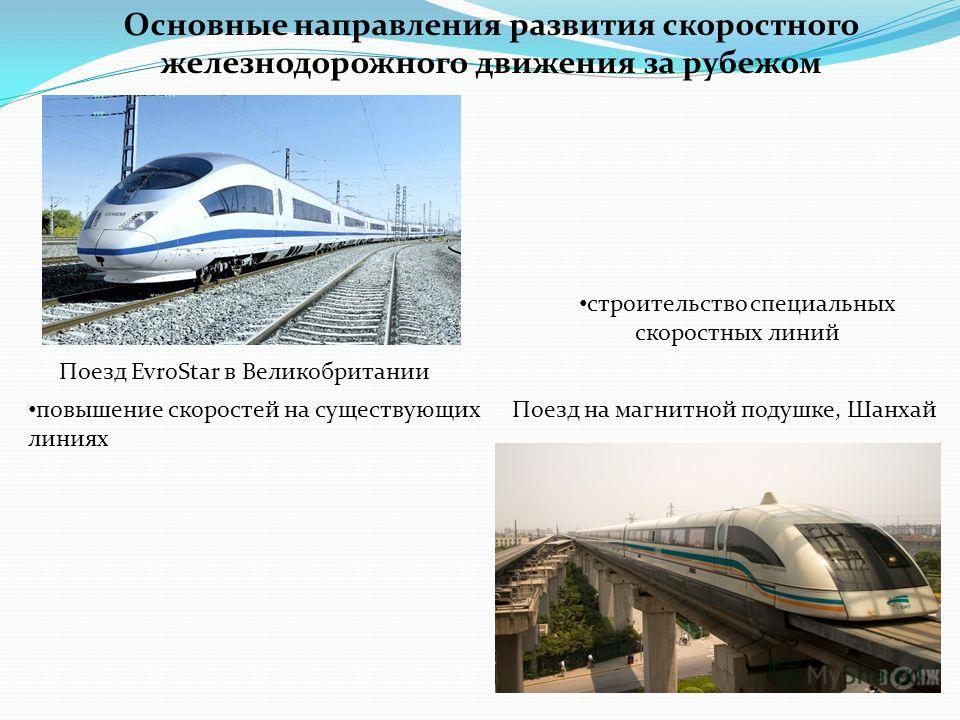 повышение скоростей на существующих линиях строительство специальных скоростных линий Поезд EvroStar в Великобритании Основные направления развития скоростного железнодорожного движения за рубежом Поезд на магнитной подушке, Шанхай