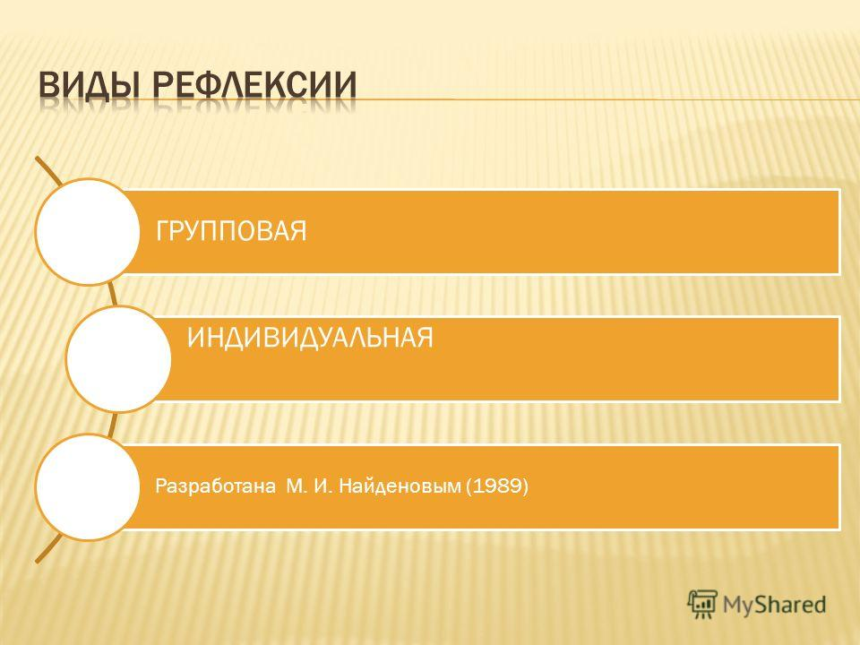ГРУППОВАЯ ИНДИВИДУАЛЬНАЯ Разработана М. И. Найденовым (1989)