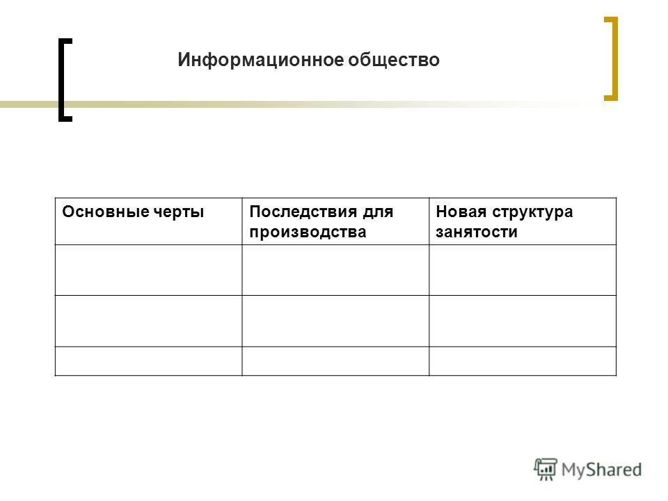 Основные чертыПоследствия для производства Новая структура занятости Информационное общество