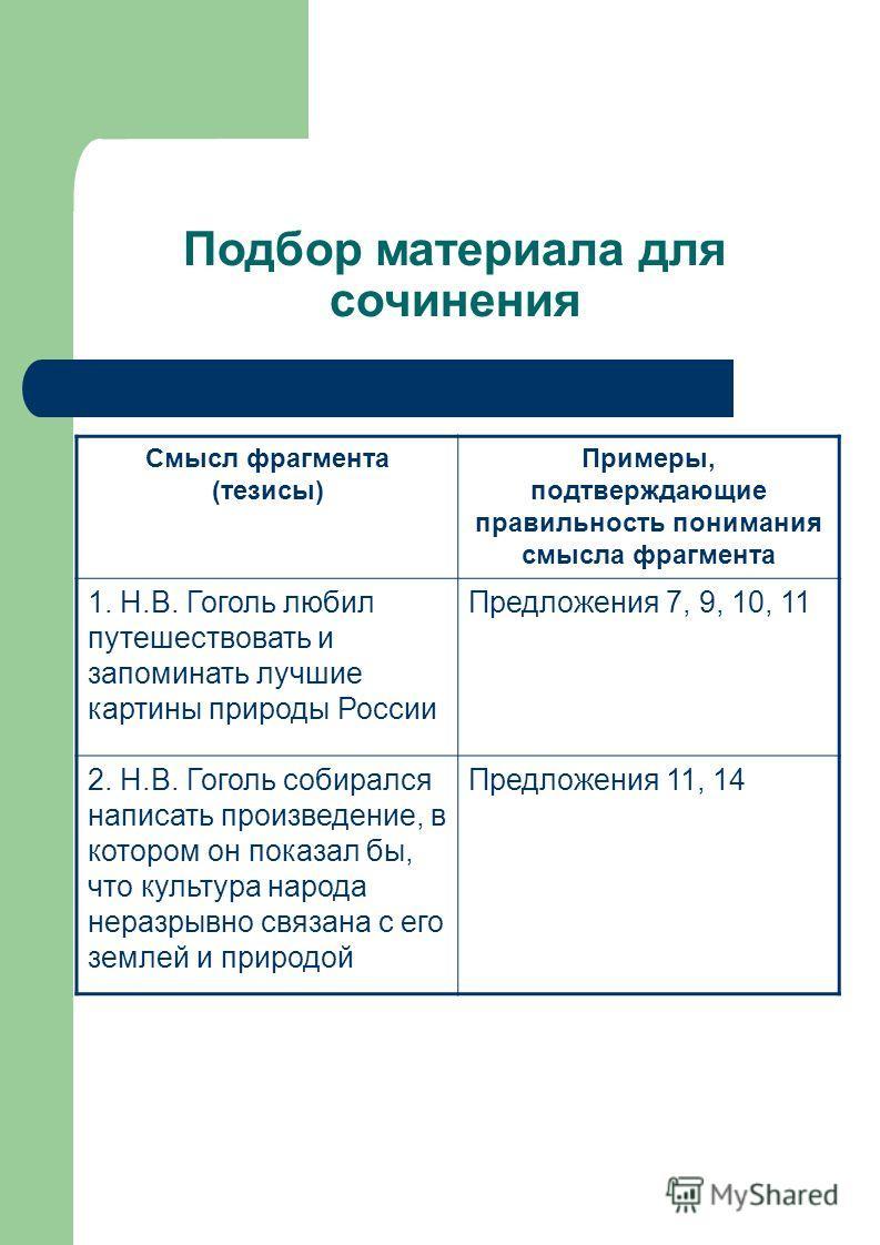 Смысл фрагмента (тезисы) Примеры, подтверждающие правильность понимания смысла фрагмента 1. Н.В. Гоголь любил путешествовать и запоминать лучшие картины природы России Предложения 7, 9, 10, 11 2. Н.В. Гоголь собирался написать произведение, в котором