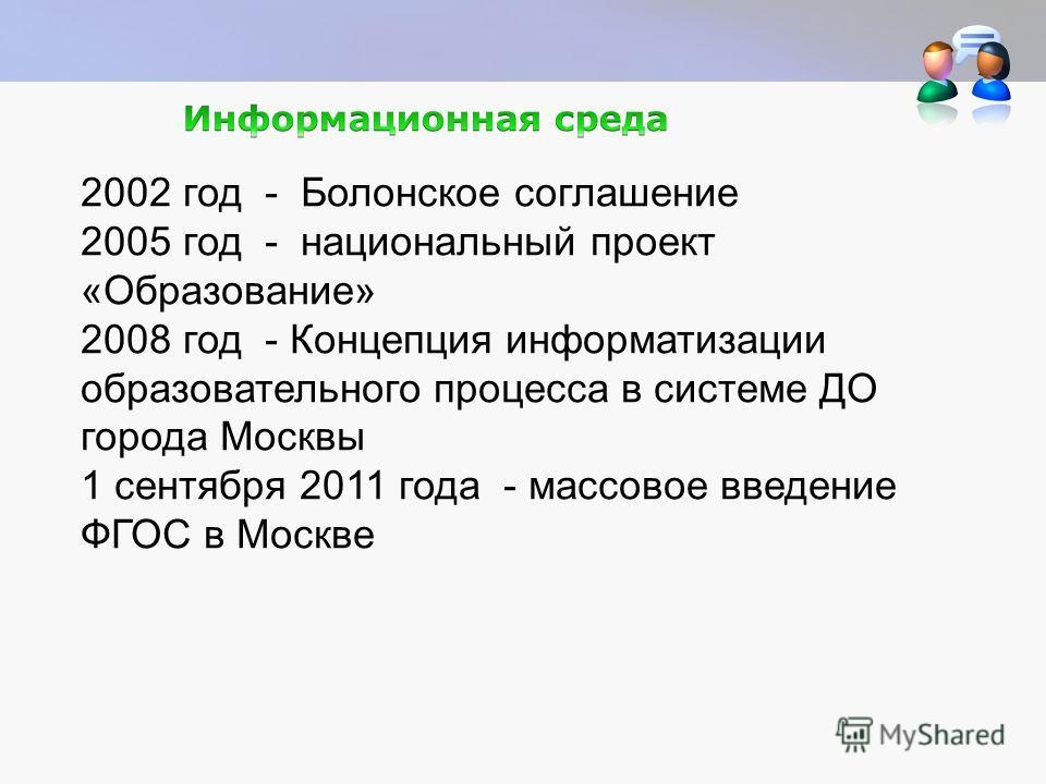 2002 год - Болонское соглашение 2005 год - национальный проект «Образование» 2008 год - Концепция информатизации образовательного процесса в системе ДО города Москвы 1 сентября 2011 года - массовое введение ФГОС в Москве