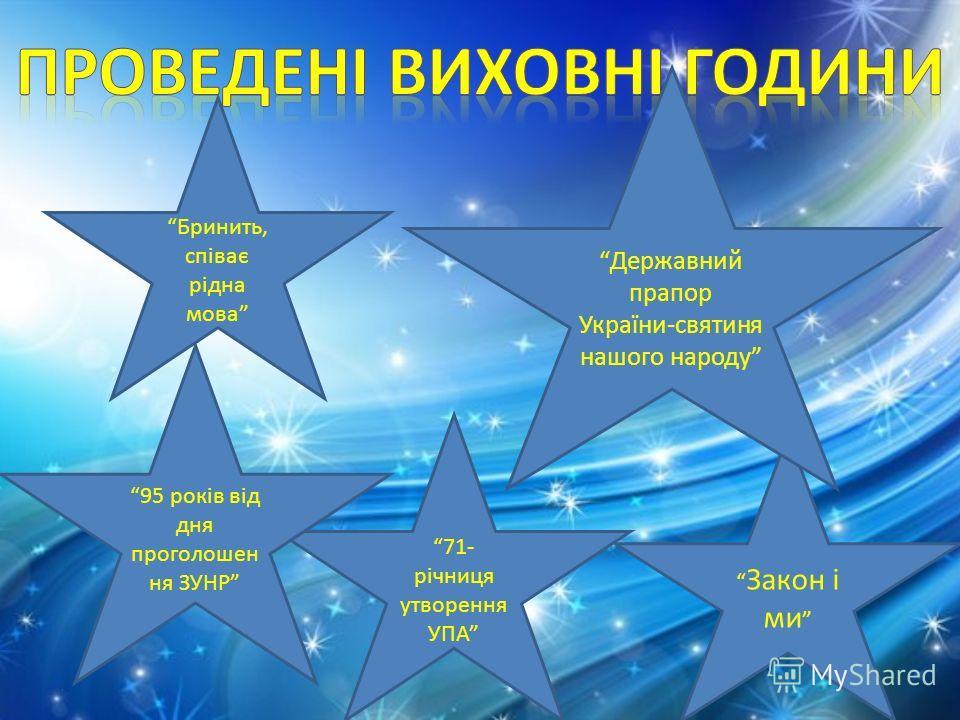 Закон і ми Державний прапор України-святиня нашого народу 71- річниця утворення УПА Бринить, співає рідна мова 95 років від дня проголошен ня ЗУНР