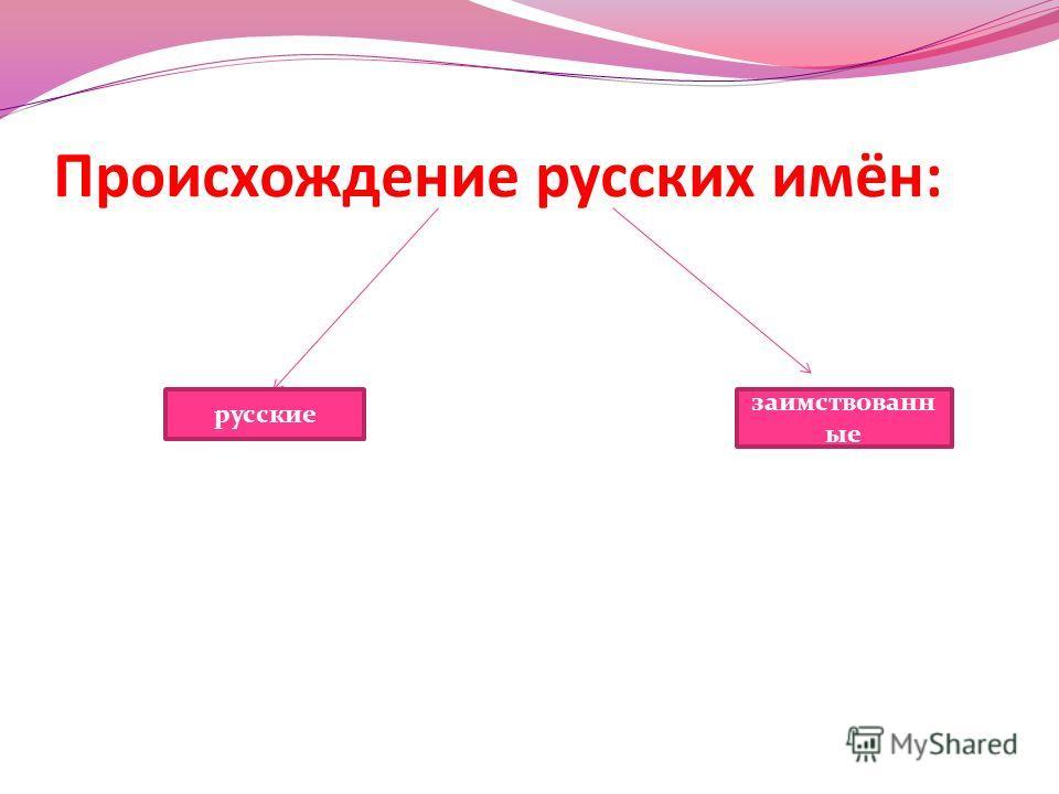 Происхождение русских имён: русские заимствованн ые