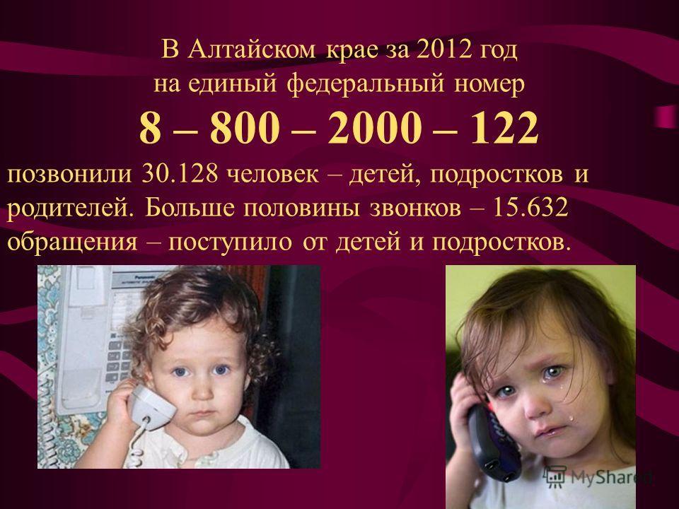 В Алтайском крае за 2012 год на единый федеральный номер 8 – 800 – 2000 – 122 позвонили 30.128 человек – детей, подростков и родителей. Больше половины звонков – 15.632 обращения – поступило от детей и подростков.