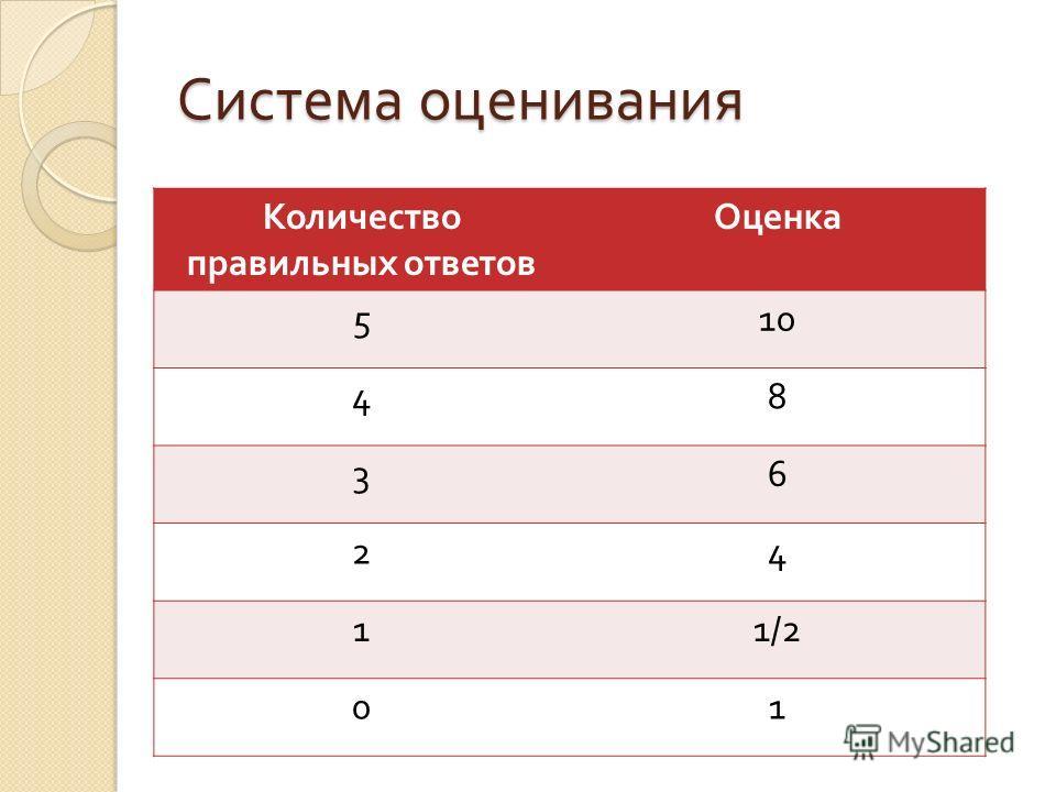 Система оценивания Количество правильных ответов Оценка 510 48 36 24 11/2 01