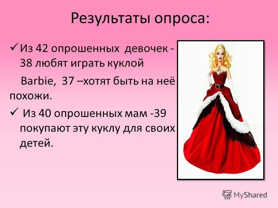 Результаты опроса: Из 42 опрошенных девочек - 38 любят играть куклой Barbie, 37 –хотят быть на неё похожи. Из 40 опрошенных мам -39 покупают эту куклу для своих детей.