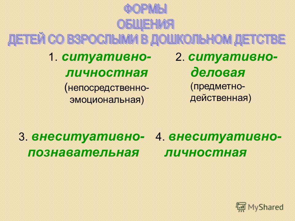 1. ситуативно- личностная ( непосредственно- эмоциональная) 2. ситуативно- деловая (предметно- действенная) 3. внеситуативно- познавательная 4. внеситуативно- личностная