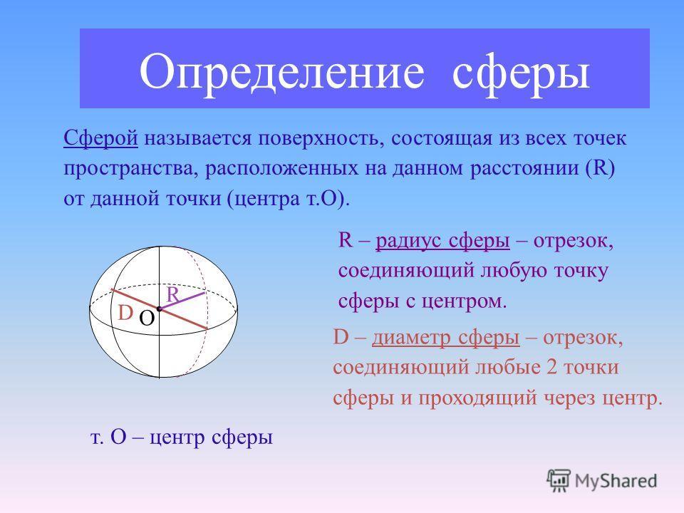 Определение сферы Сферой называется поверхность, состоящая из всех точек пространства, расположенных на данном расстоянии (R) от данной точки (центра т.О). D О R – радиус сферы – отрезок, соединяющий любую точку сферы с центром. D – диаметр сферы – о