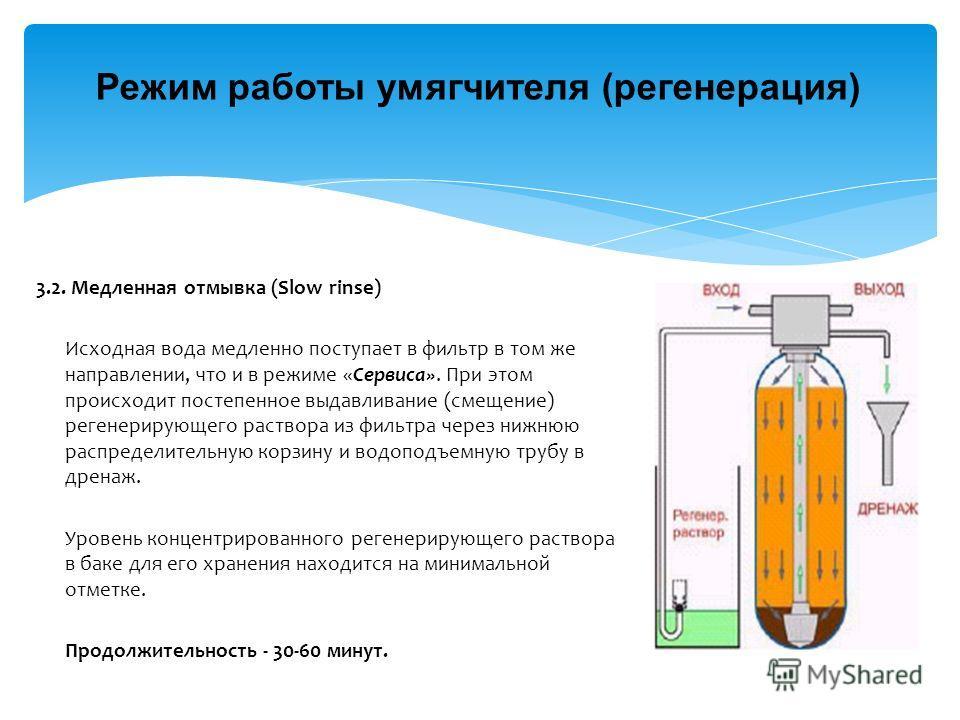 Режим работы умягчителя (регенерация) 3.2. Медленная отмывка (Slow rinse) Исходная вода медленно поступает в фильтр в том же направлении, что и в режиме «Сервиса». При этом происходит постепенное выдавливание (смещение) регенерирующего раствора из фи