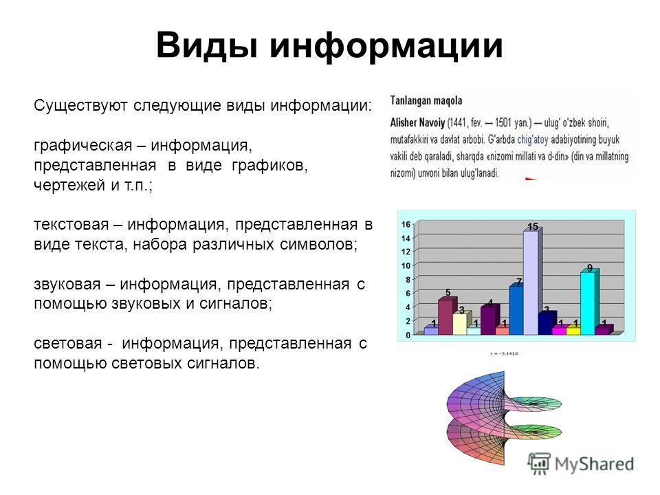 Виды информации Существуют следующие виды информации: графическая – информация, представленная в виде графиков, чертежей и т.п.; текстовая – информация, представленная в виде текста, набора различных символов; звуковая – информация, представленная с