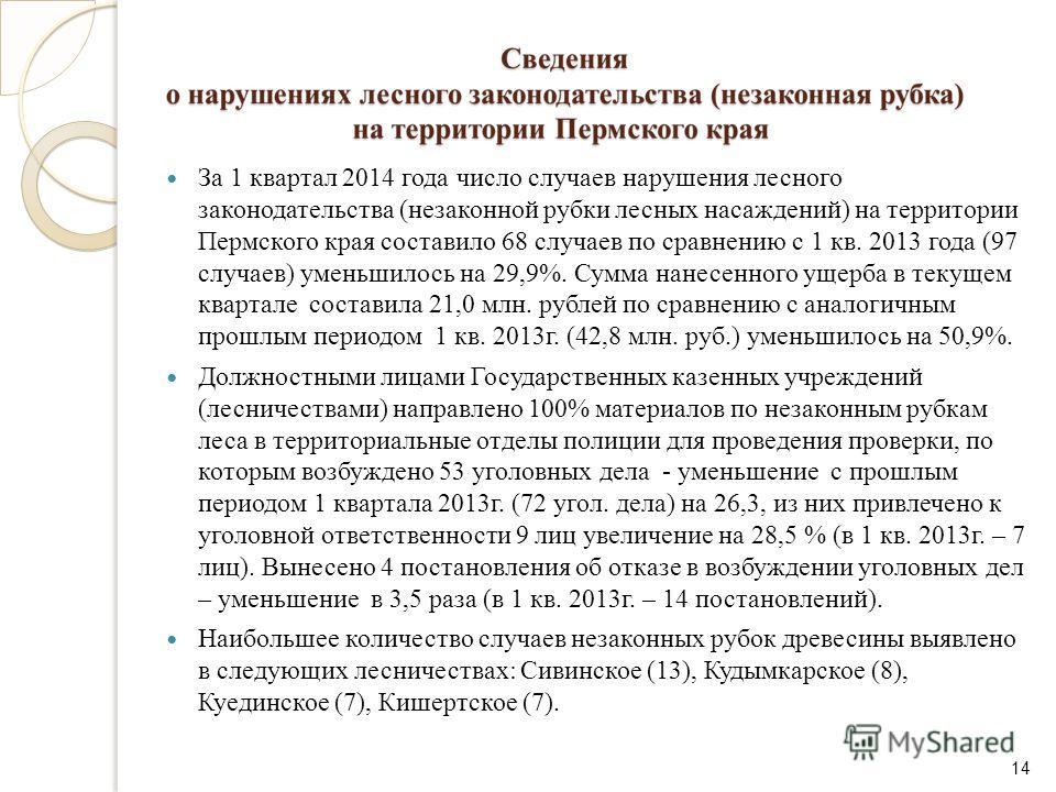 За 1 квартал 2014 года число случаев нарушения лесного законодательства (незаконной рубки лесных насаждений) на территории Пермского края составило 68 случаев по сравнению с 1 кв. 2013 года (97 случаев) уменьшилось на 29,9%. Сумма нанесенного ущерба
