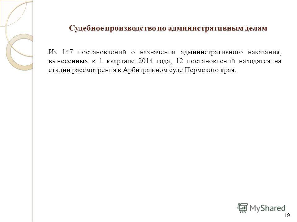 Судебное производство по административным делам 19 Из 147 постановлений о назначении административного наказания, вынесенных в 1 квартале 2014 года, 12 постановлений находятся на стадии рассмотрения в Арбитражном суде Пермского края.