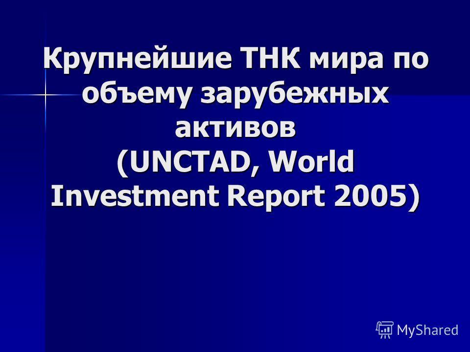 Крупнейшие ТНК мира по объему зарубежных активов (UNCTAD, World Investment Report 2005)