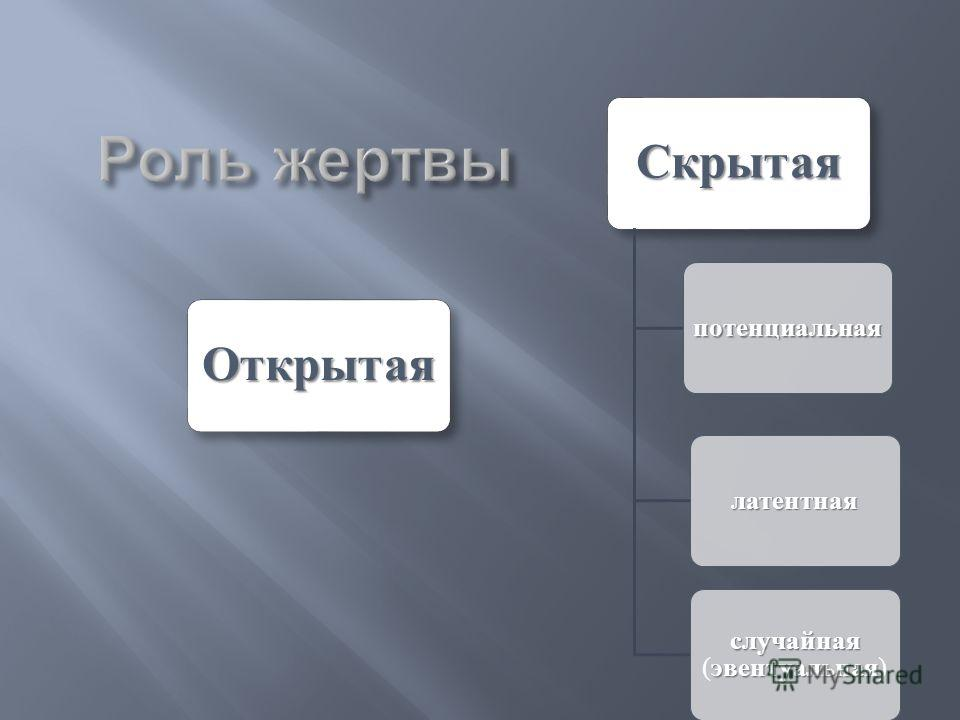 Открытая Скрытаяпотенциальная латентная случайная эвентуальная случайная ( эвентуальная )