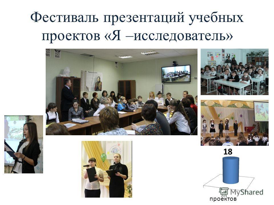 Фестиваль презентаций учебных проектов «Я –исследователь»