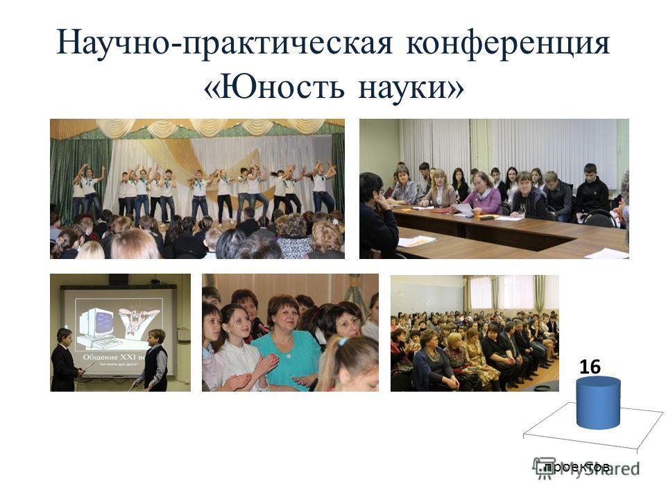 Научно-практическая конференция «Юность науки»