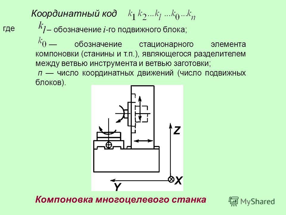 Координатный код где – обозначение i -го подвижного блока; обозначение стационарного элемента компоновки (станины и т.п.), являющегося разделителем между ветвью инструмента и ветвью заготовки; п число координатных движений (число подвижных блоков). К