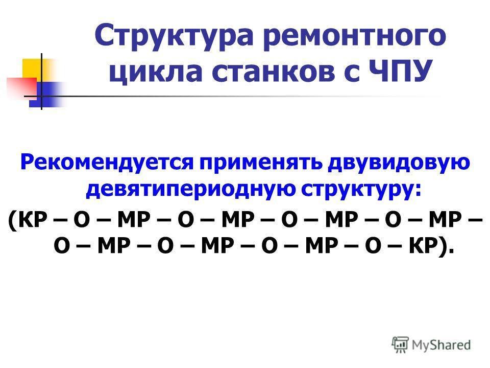 Структура ремонтного цикла станков с ЧПУ Рекомендуется применять двувидовую девятипериодную структуру: (КР – О – MP – О – МР – О – MP – О – MP – О – MP – О – MP – О – MP – О – КР).