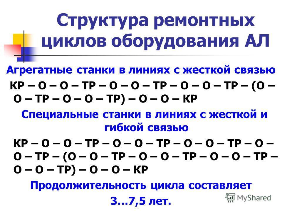 Структура ремонтных циклов оборудования АЛ Агрегатные станки в линиях с жесткой связью КР – О – О – ТР – О – О – ТР – О – О – ТР – (О – О – ТР – О – О – ТР) – О – О – КР Специальные станки в линиях с жесткой и гибкой связью КР – О – О – ТР – О – О –