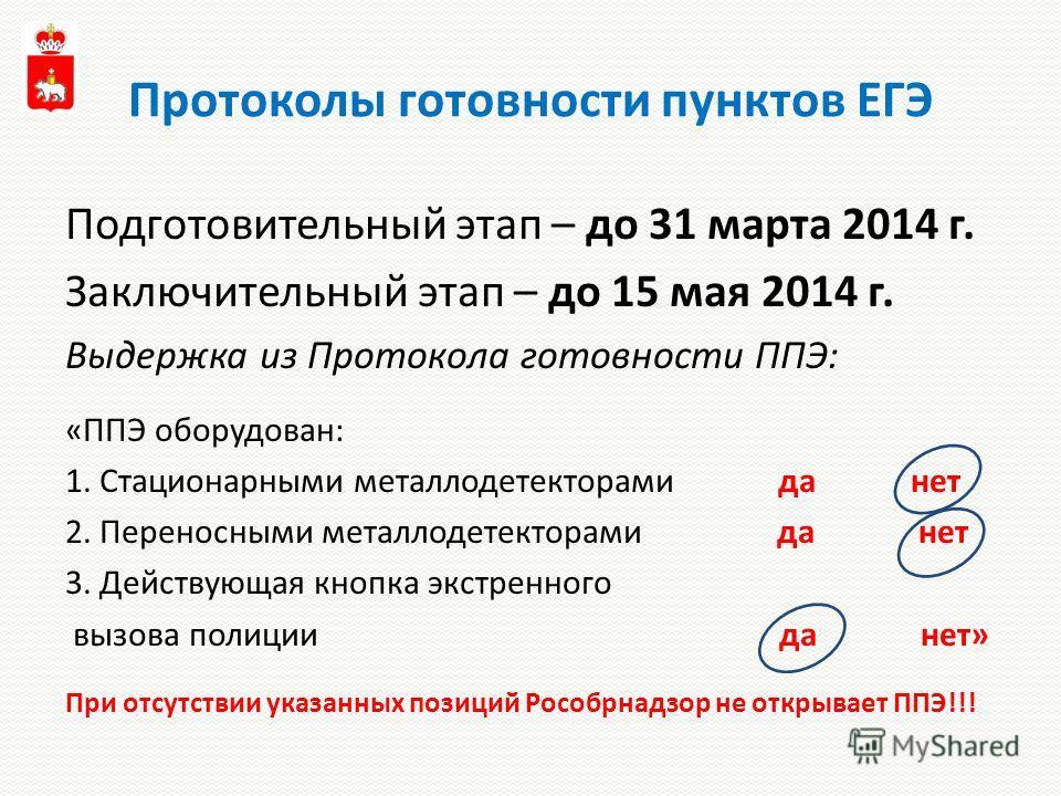 Протоколы готовности пунктов ЕГЭ Подготовительный этап – до 31 марта 2014 г. Заключительный этап – до 15 мая 2014 г. Выдержка из Протокола готовности ППЭ: «ППЭ оборудован: 1. Стационарными металлодетекторами да нет 2. Переносными металлодетекторами д
