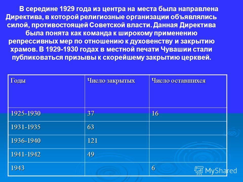 В середине 1929 года из центра на места была направлена Директива, в которой религиозные организации объявлялись силой, противостоящей Советской власти. Данная Директива была понята как команда к широкому применению репрессивных мер по отношению к ду